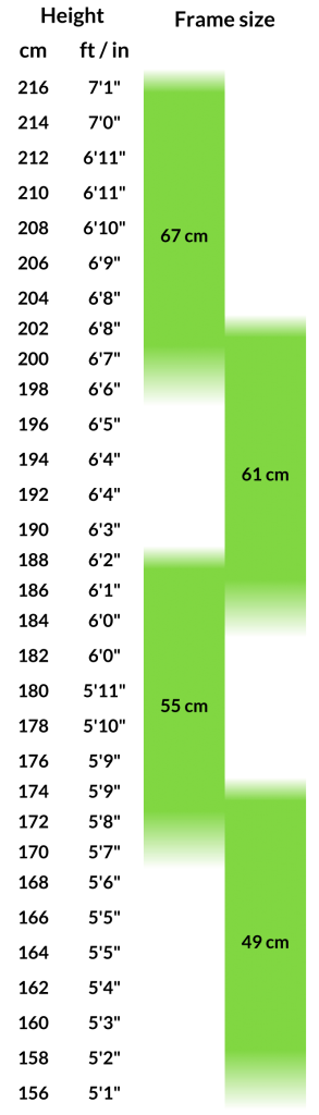 Frame sizes - Amsterdam Bicycle Company